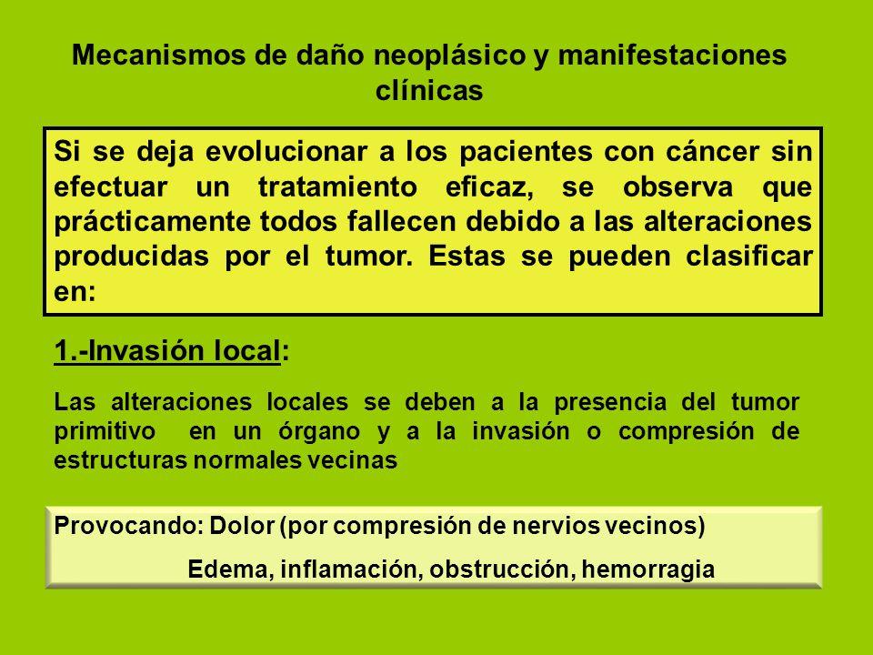 Mecanismos de daño neoplásico y manifestaciones clínicas