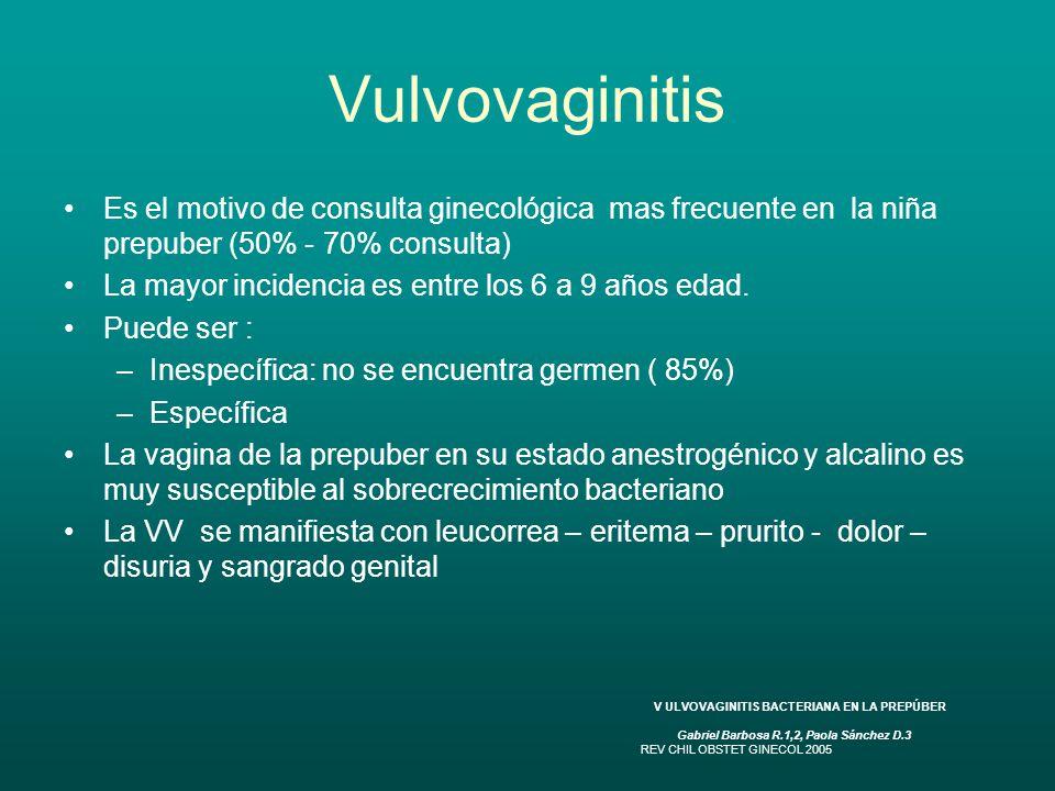 Vulvovaginitis Es el motivo de consulta ginecológica mas frecuente en la niña prepuber (50% - 70% consulta)
