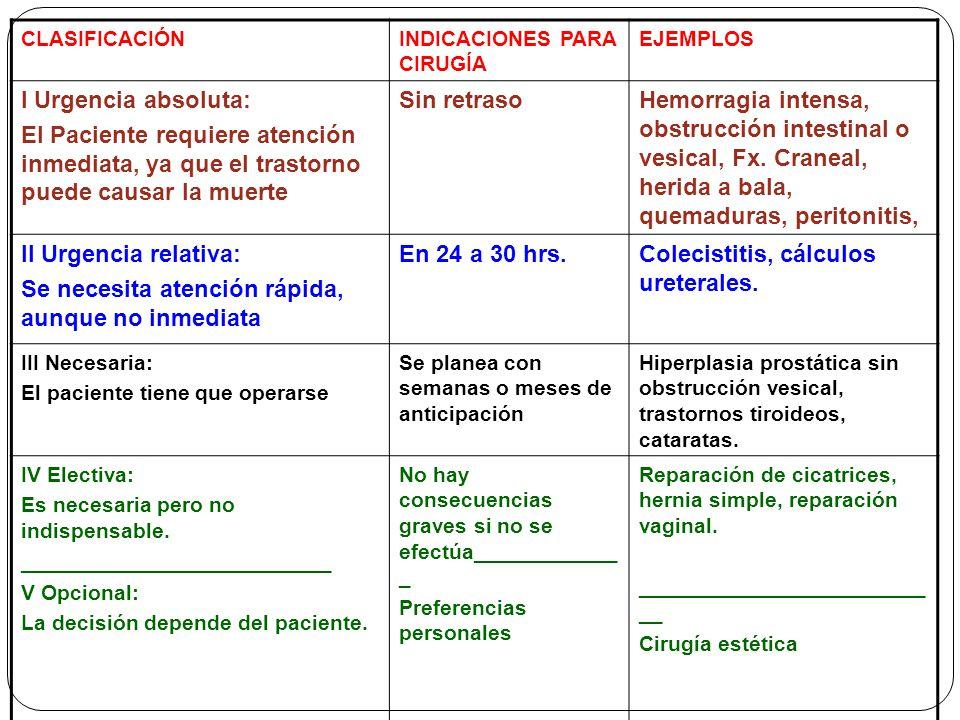clasificación según la urgencia