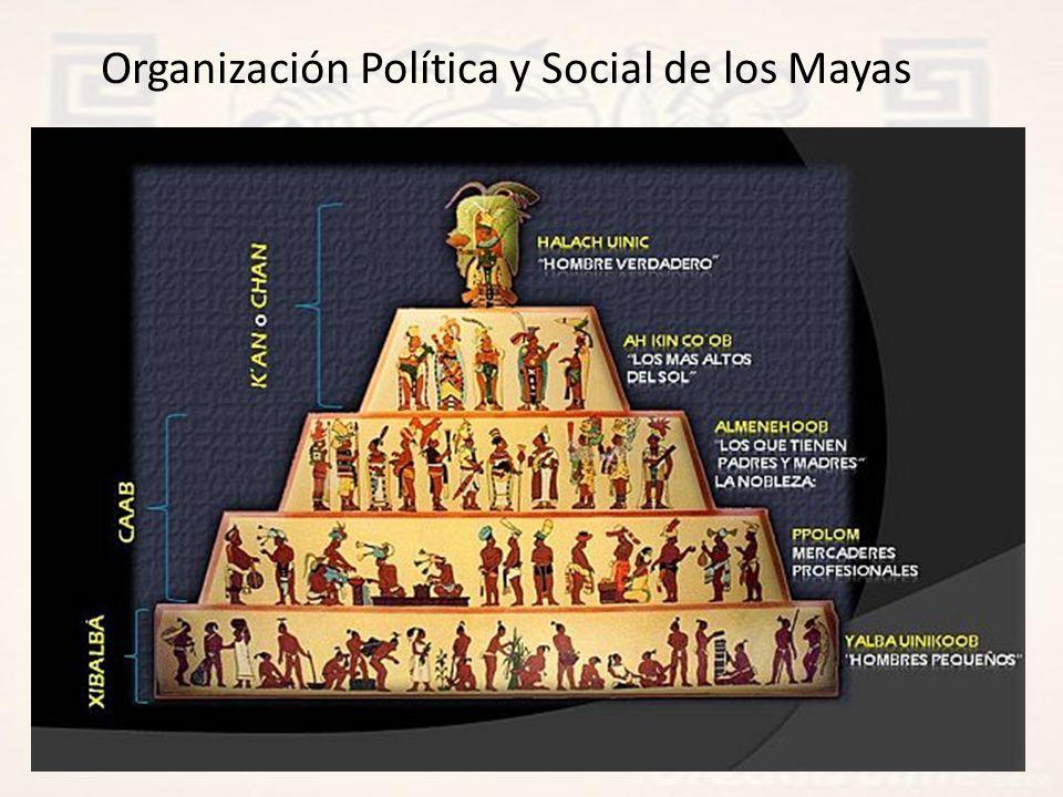 Organización Política y Social de los Mayas