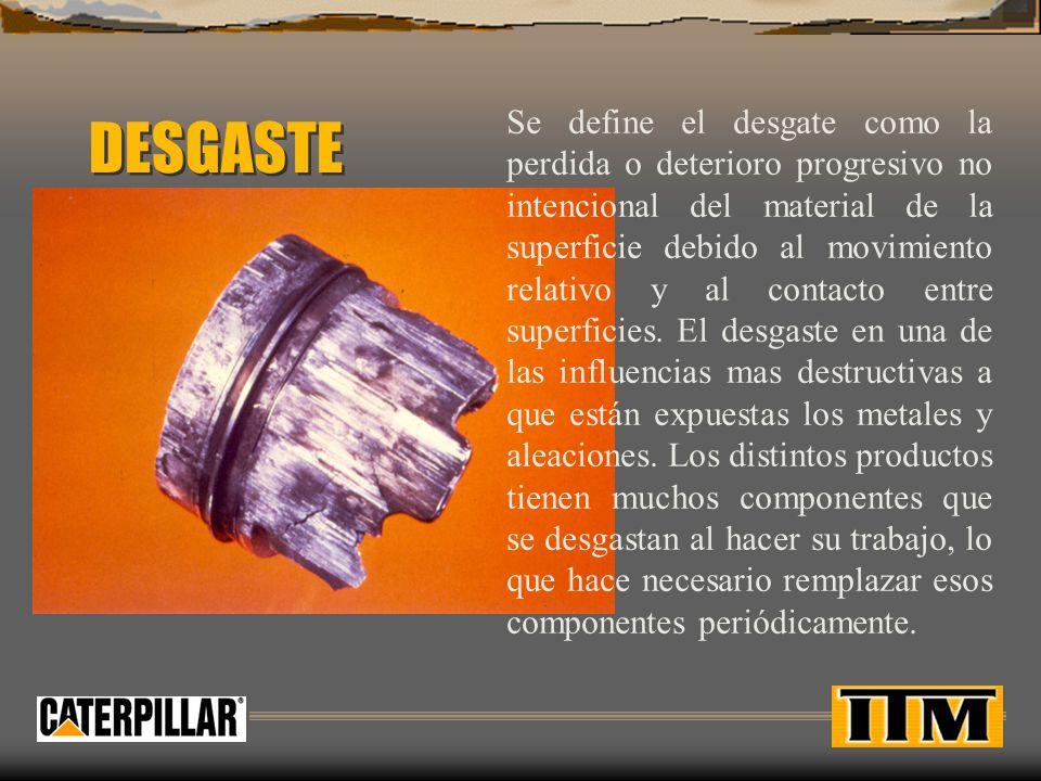 DESGASTE