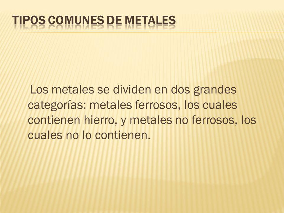Los metales integrantes ral de len ced javier toribio ppt tipos comunes de metales urtaz Image collections