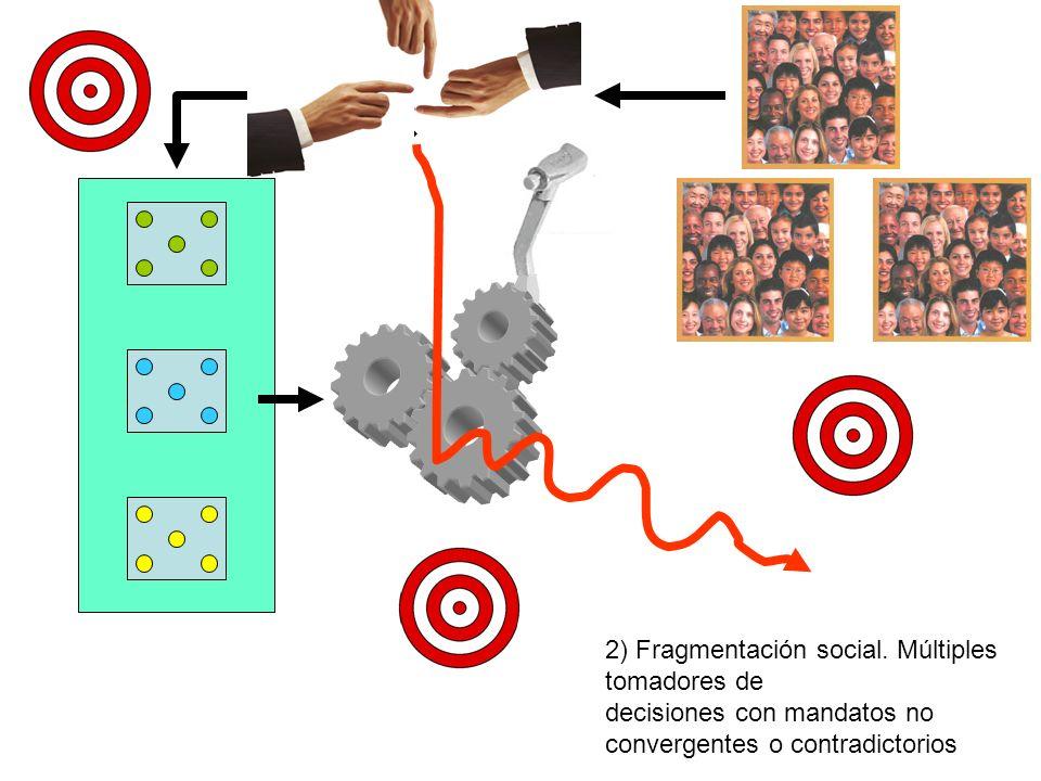 2) Fragmentación social. Múltiples tomadores de