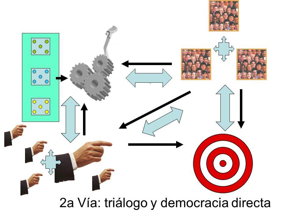 2a Vía: triálogo y democracia directa