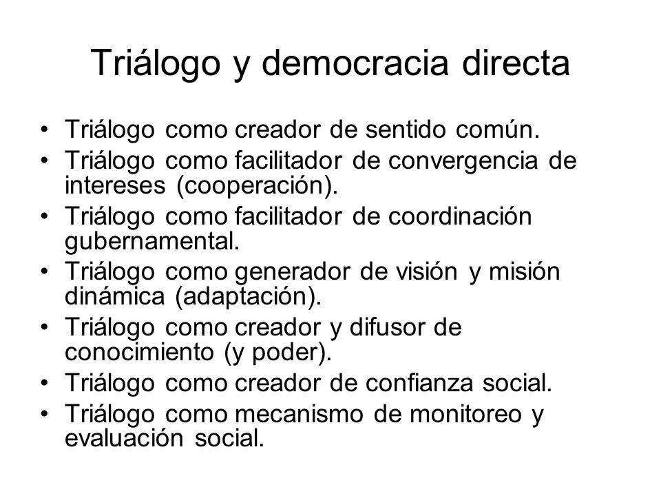 Triálogo y democracia directa