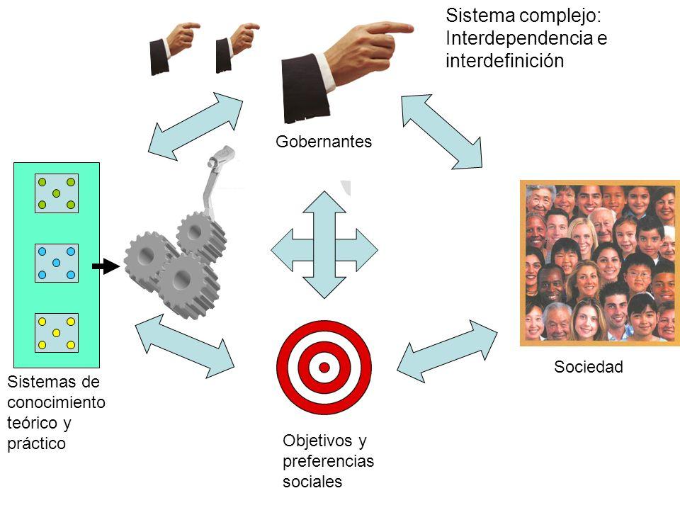Interdependencia e interdefinición