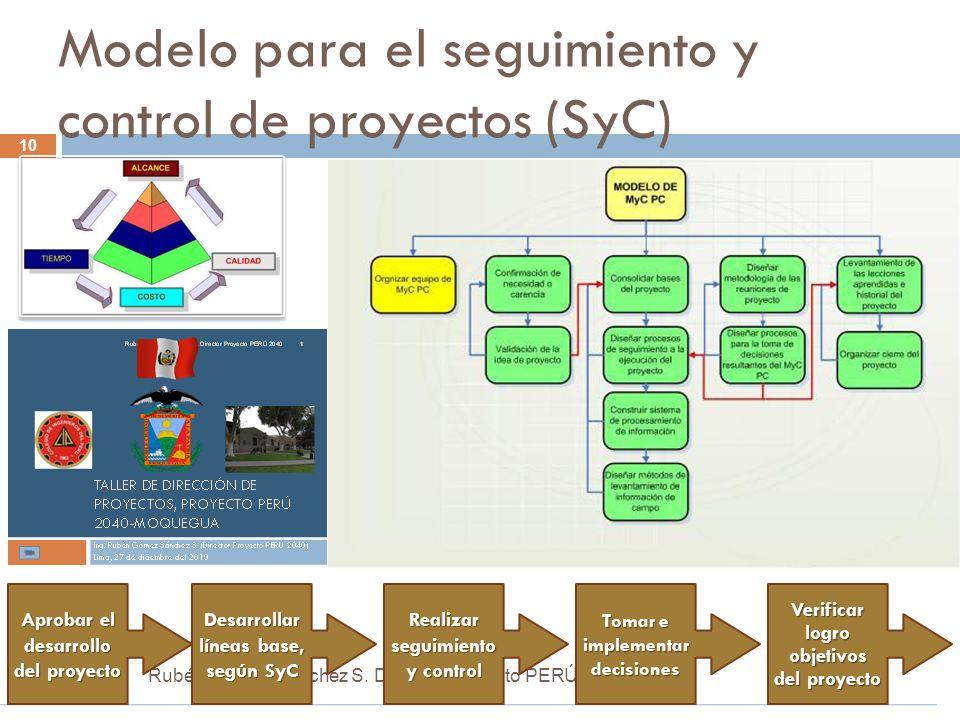 Modelo para el seguimiento y control de proyectos (SyC)