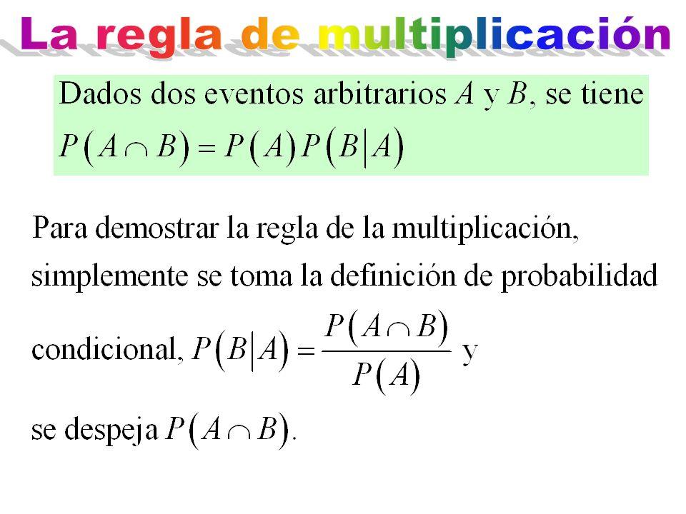La regla de multiplicación