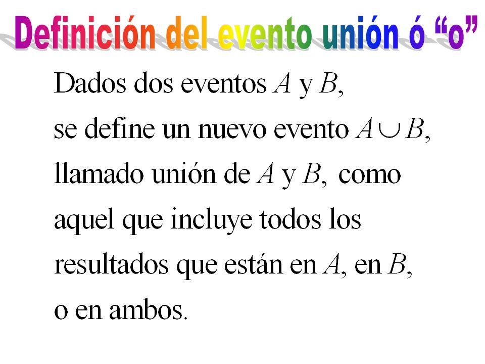 Definición del evento unión ó o
