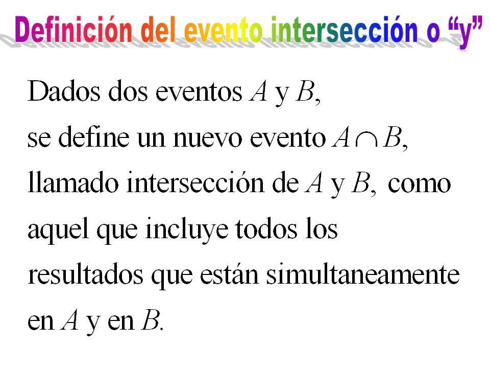 Definición del evento intersección o y