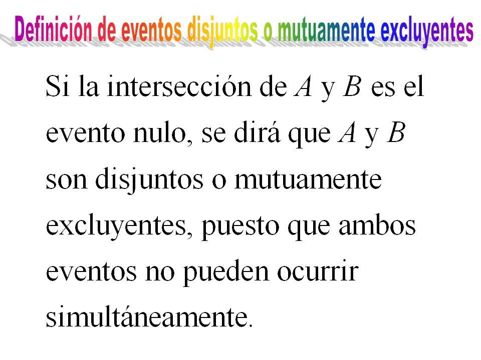 Definición de eventos disjuntos o mutuamente excluyentes