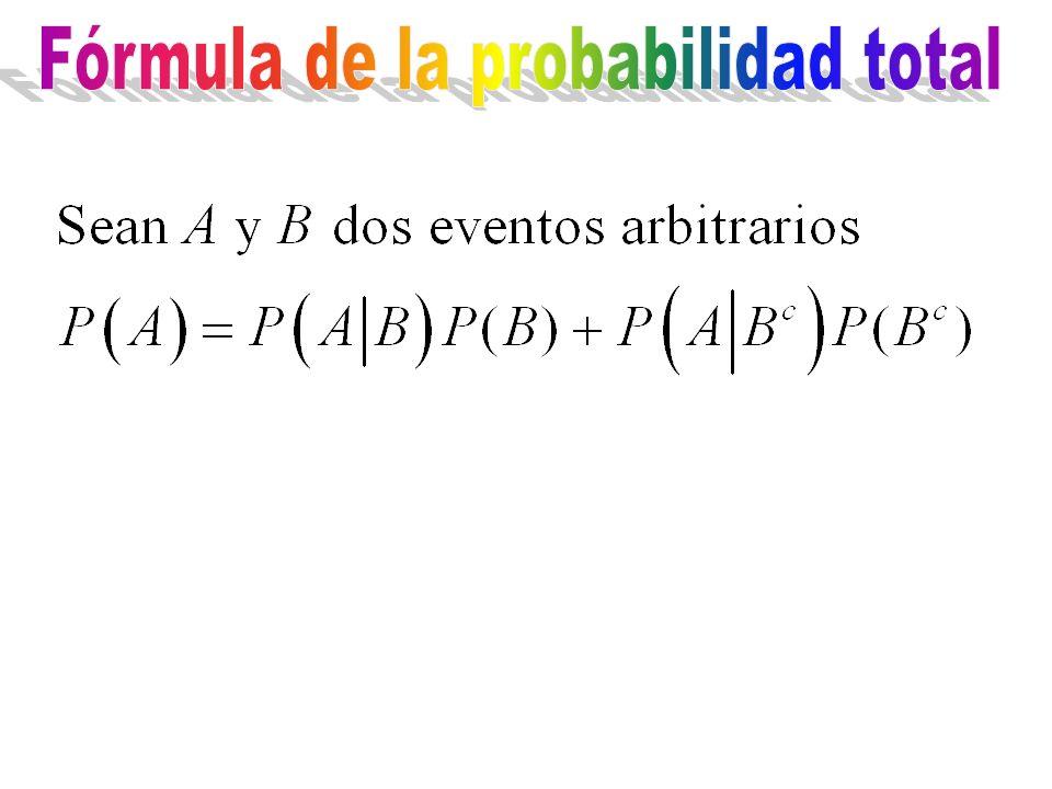 Fórmula de la probabilidad total