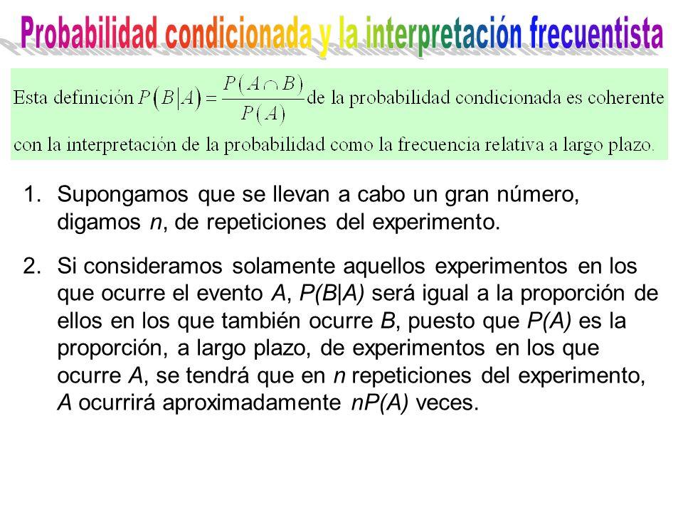 Probabilidad condicionada y la interpretación frecuentista