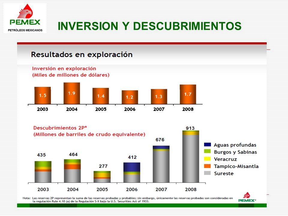 INVERSION Y DESCUBRIMIENTOS