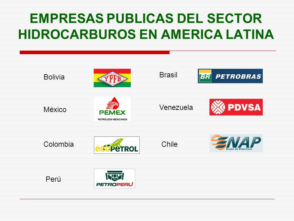EMPRESAS PUBLICAS DEL SECTOR HIDROCARBUROS EN AMERICA LATINA