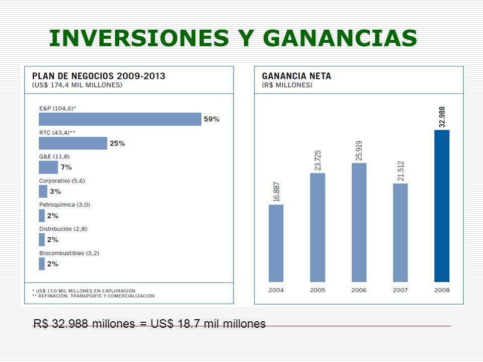 INVERSIONES Y GANANCIAS