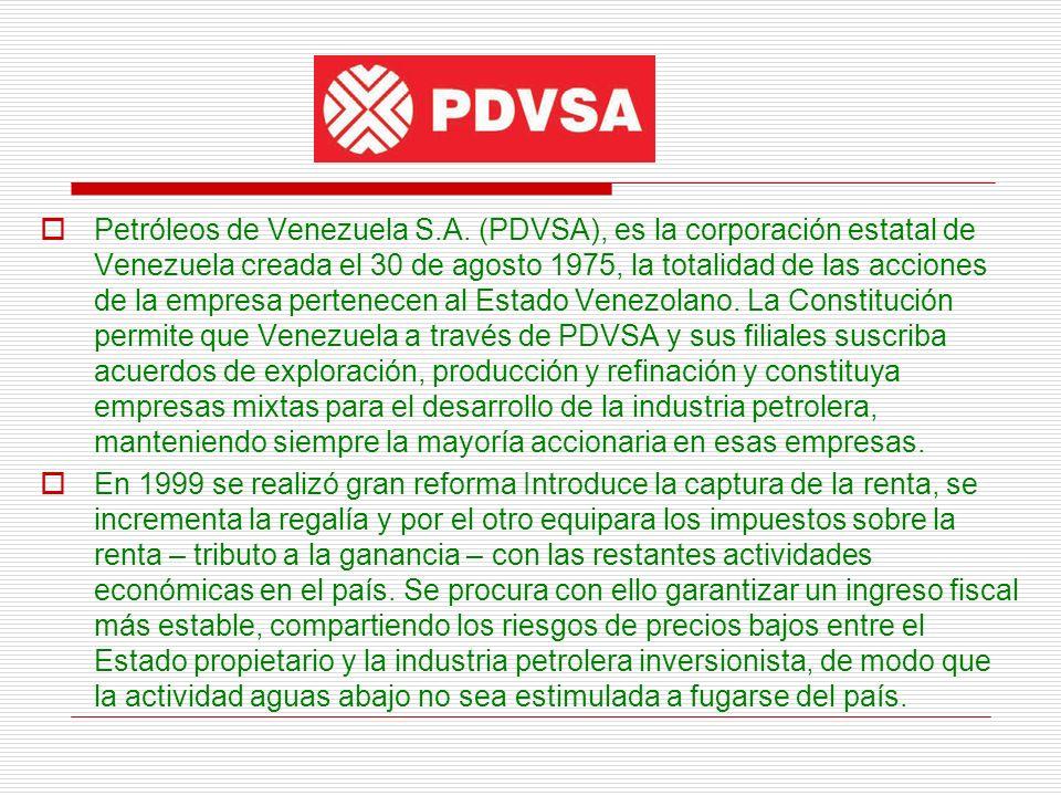 Petróleos de Venezuela S. A