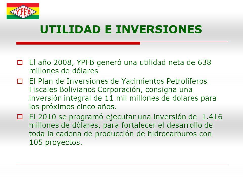 UTILIDAD E INVERSIONES