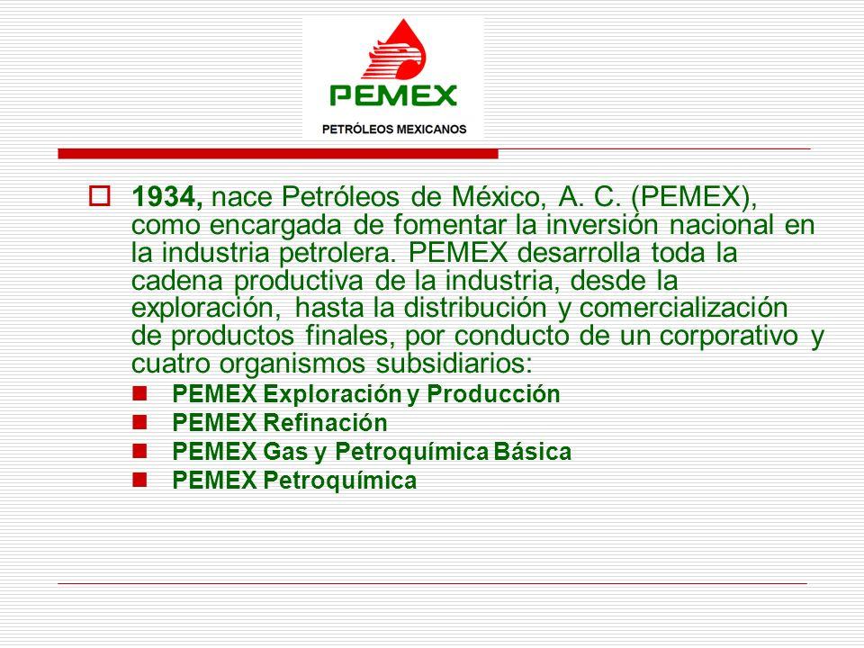 1934, nace Petróleos de México, A. C