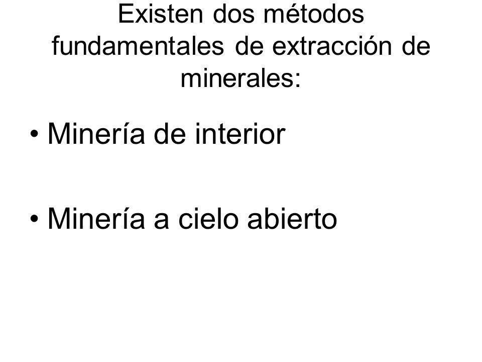 Existen dos métodos fundamentales de extracción de minerales: