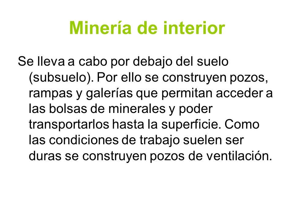 Minería de interior