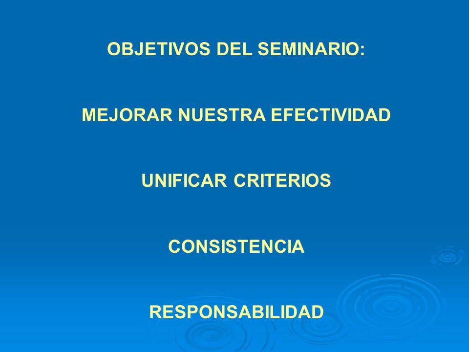 OBJETIVOS DEL SEMINARIO: MEJORAR NUESTRA EFECTIVIDAD