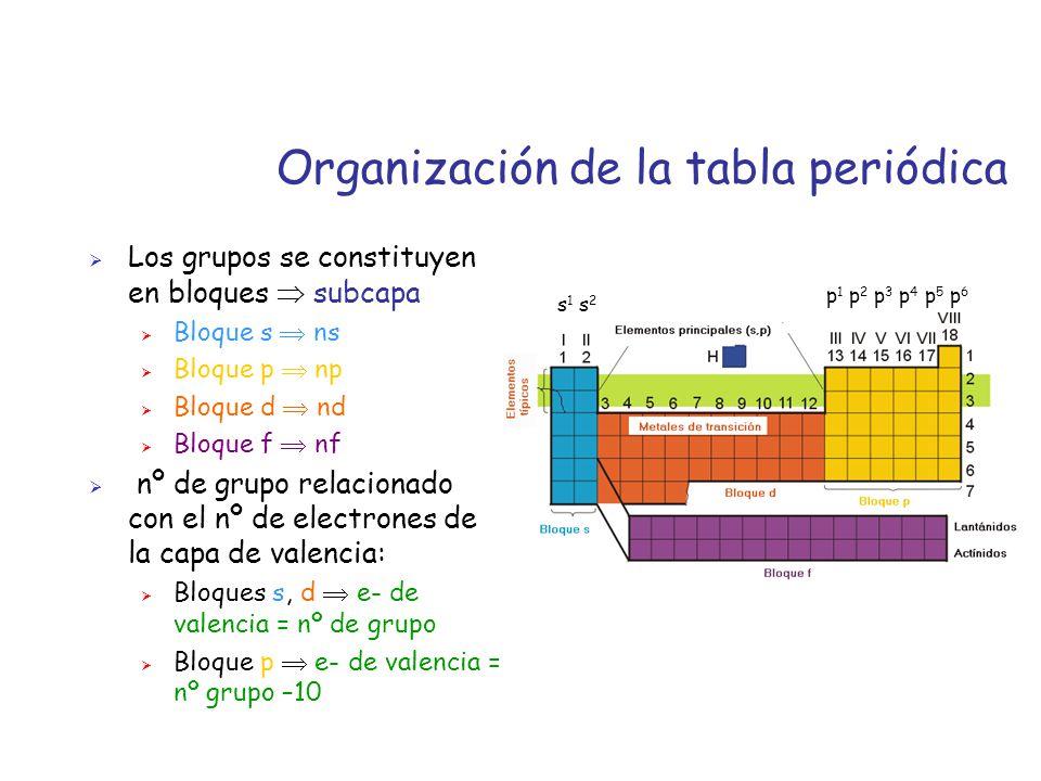 Estructura atmica mecanica cuntica y estructura atmica ppt organizacin de la tabla peridica urtaz Image collections