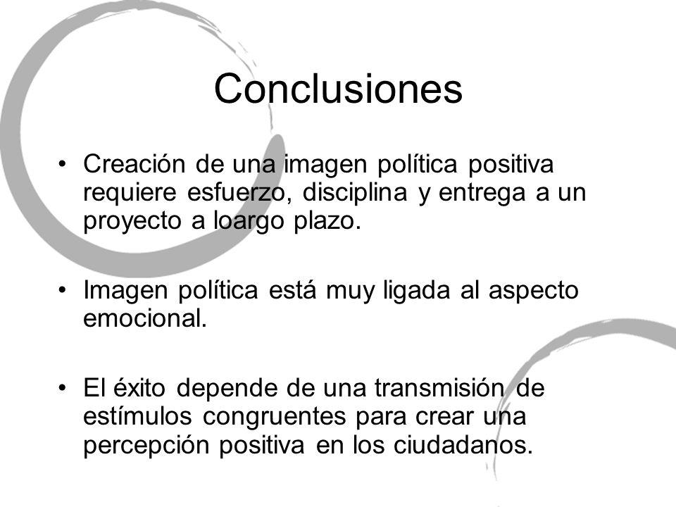 Conclusiones Creación de una imagen política positiva requiere esfuerzo, disciplina y entrega a un proyecto a loargo plazo.