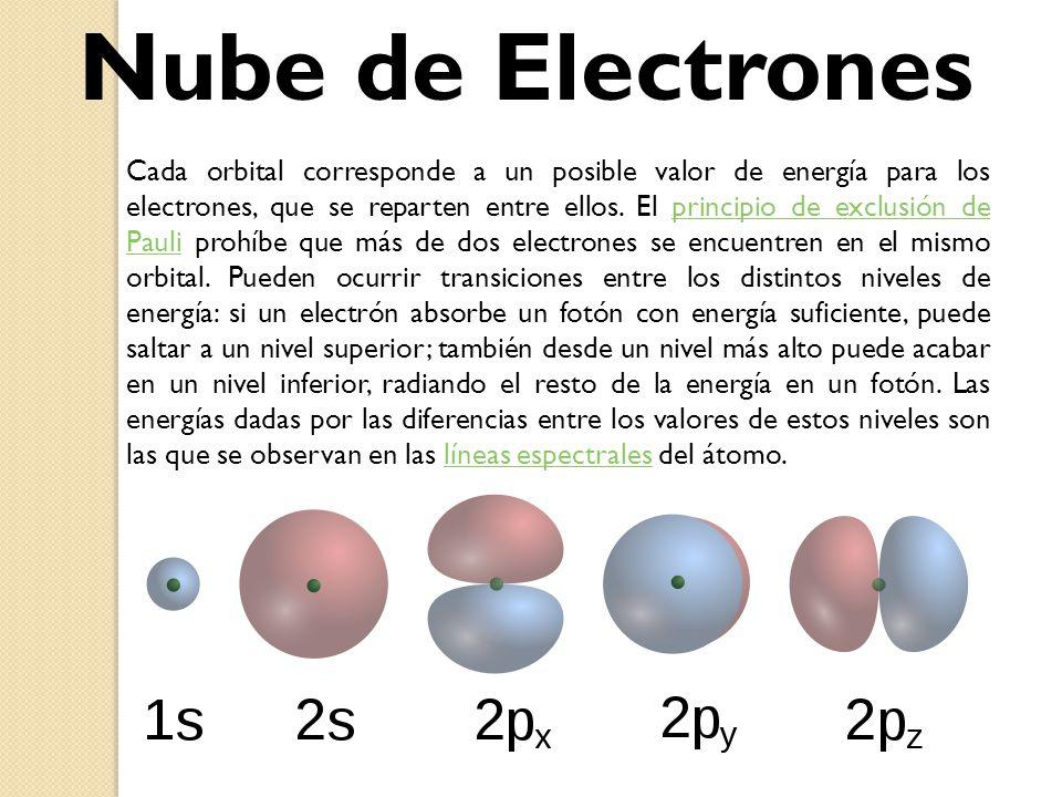 Resultado de imagen de El electrón como una nube o una onda