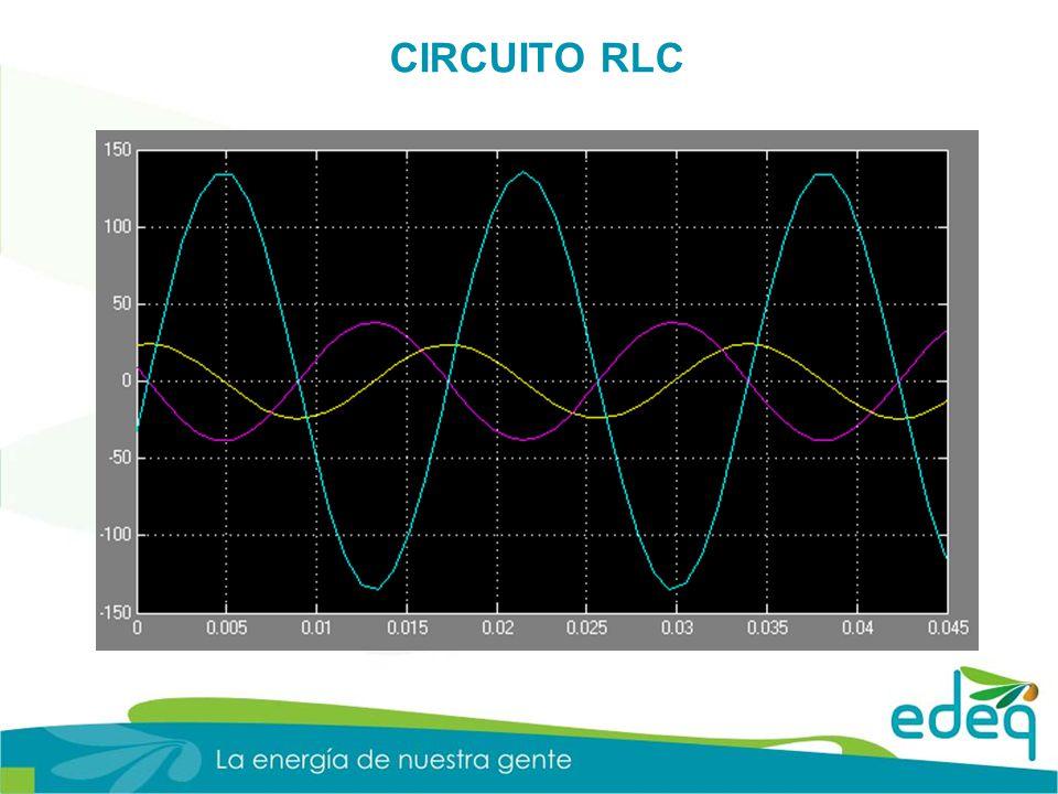 Circuito Rlc : Electricidad basica para estudiantes de n g ppt video