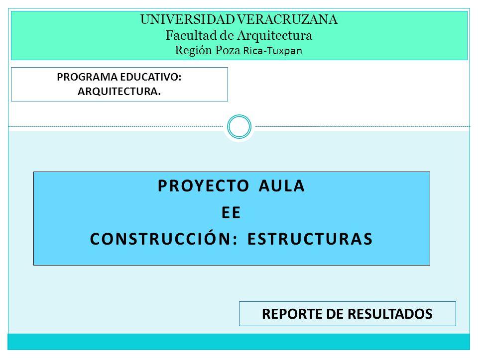 Proyecto aula ee construcci n estructuras ppt descargar for Proyecto de construccion de aulas de clases