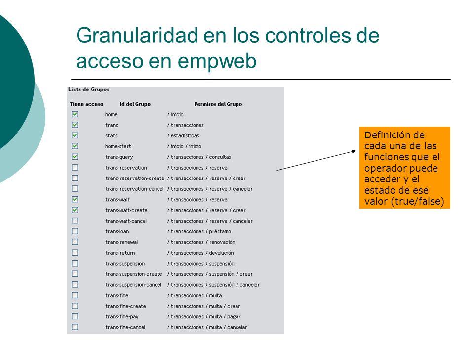 Granularidad en los controles de acceso en empweb