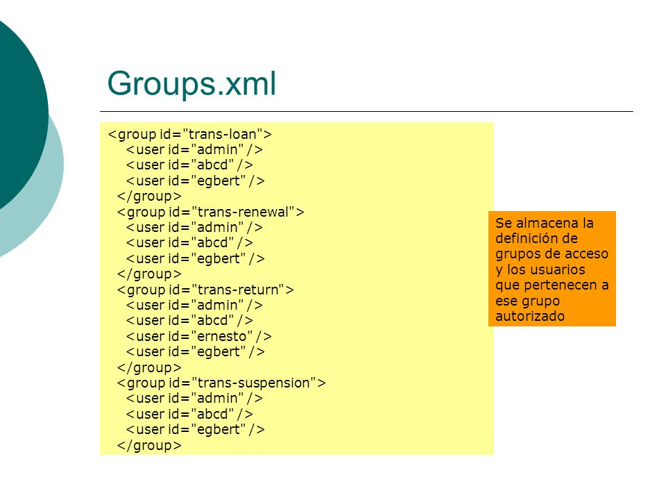 Groups.xml <group id= trans-loan > <user id= admin />