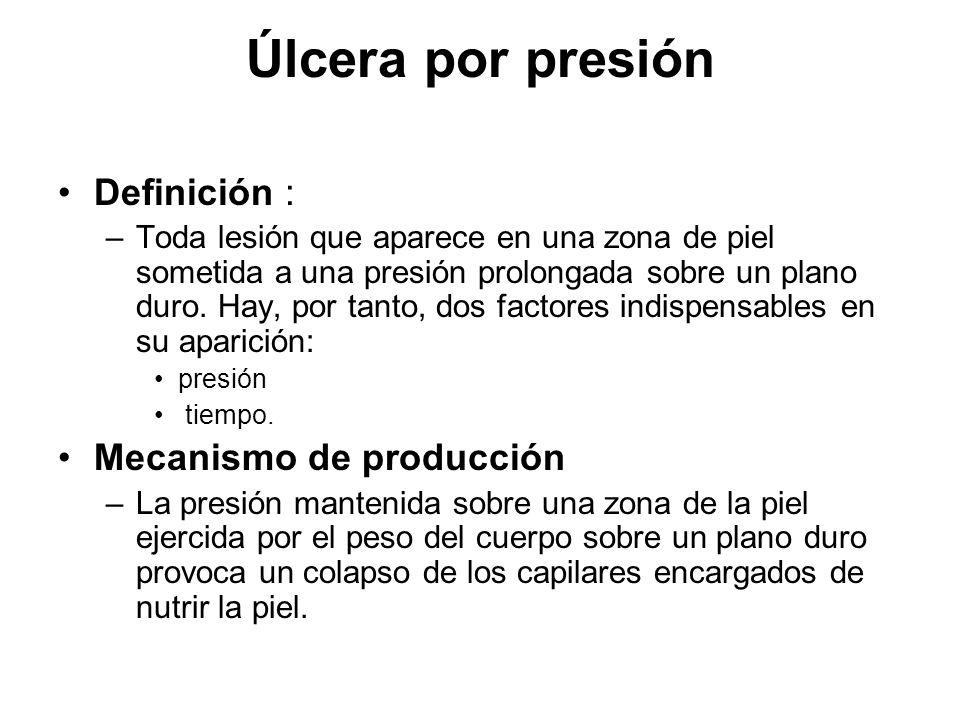 Úlcera por presión Definición : Mecanismo de producción