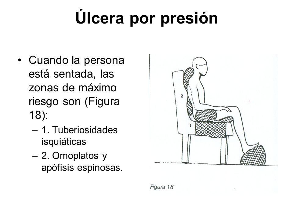 Úlcera por presión Cuando la persona está sentada, las zonas de máximo riesgo son (Figura 18): 1. Tuberiosidades isquiáticas.