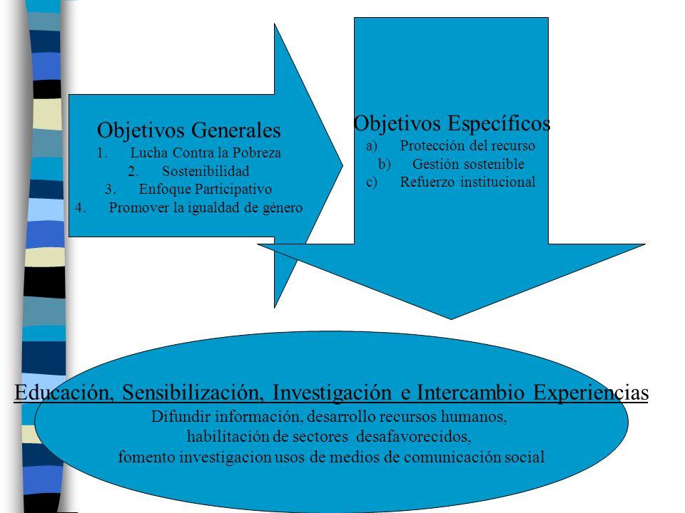 Objetivos Específicos Objetivos Generales