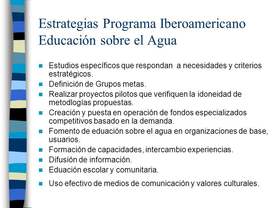 Estrategias Programa Iberoamericano Educación sobre el Agua