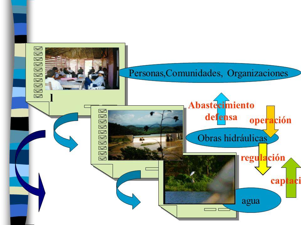 Personas,Comunidades, Organizaciones