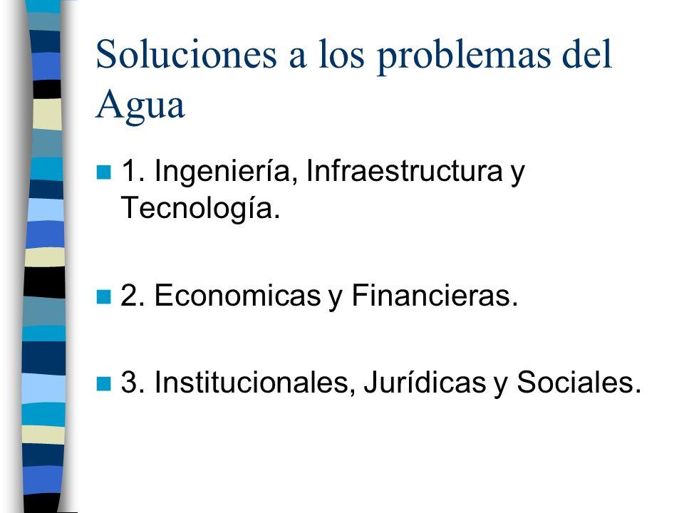 Soluciones a los problemas del Agua