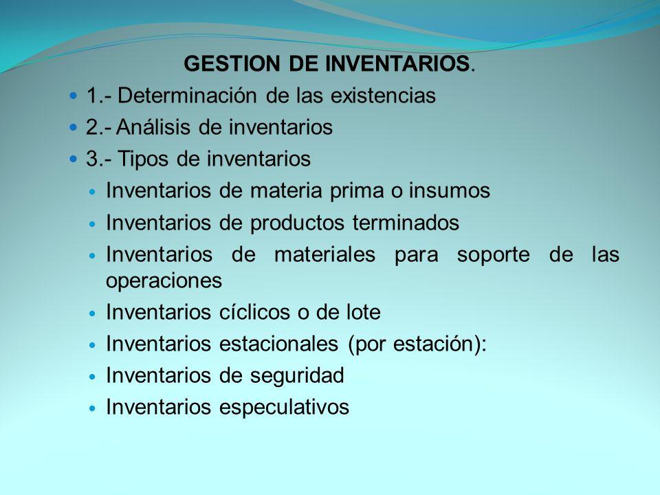 GESTION DE INVENTARIOS.