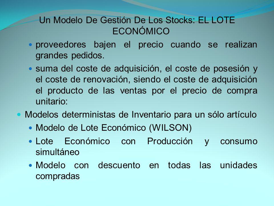 Un Modelo De Gestión De Los Stocks: EL LOTE ECONÓMICO