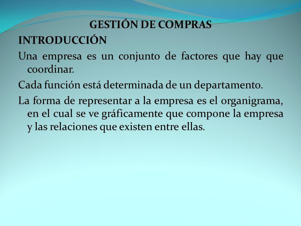 GESTIÓN DE COMPRAS INTRODUCCIÓN Una empresa es un conjunto de factores que hay que coordinar.