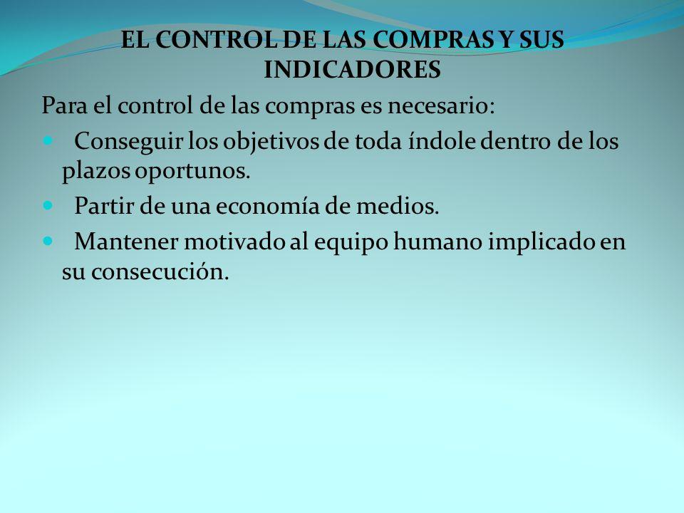 EL CONTROL DE LAS COMPRAS Y SUS INDICADORES