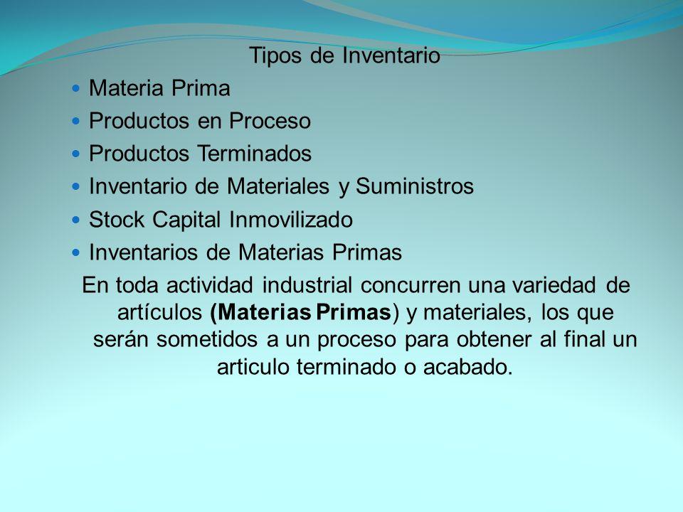 Tipos de Inventario Materia Prima. Productos en Proceso. Productos Terminados. Inventario de Materiales y Suministros.