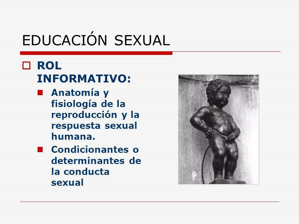 EDUCACIÓN SEXUAL ROL INFORMATIVO: