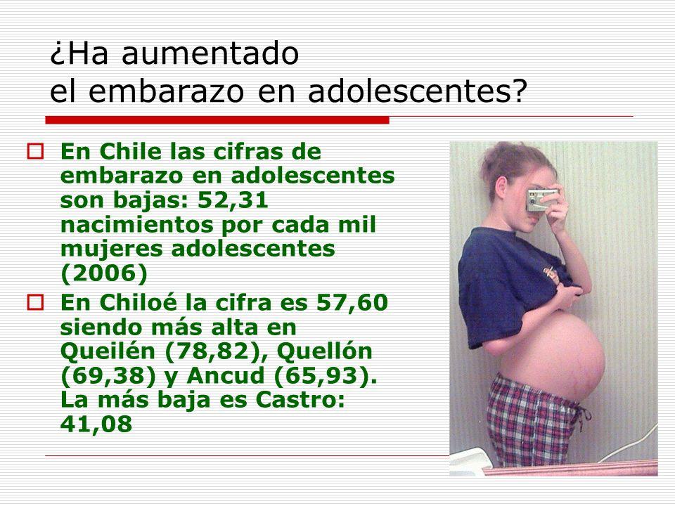 ¿Ha aumentado el embarazo en adolescentes