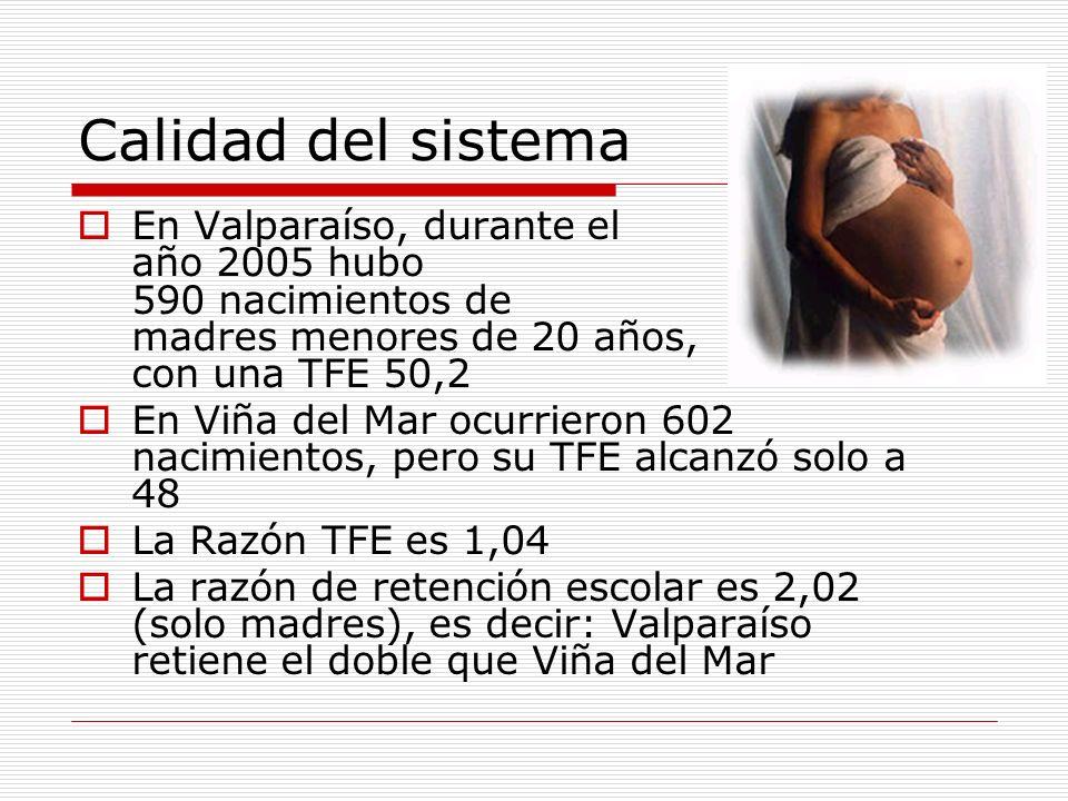 Calidad del sistema En Valparaíso, durante el año 2005 hubo 590 nacimientos de madres menores de 20 años, con una TFE 50,2.