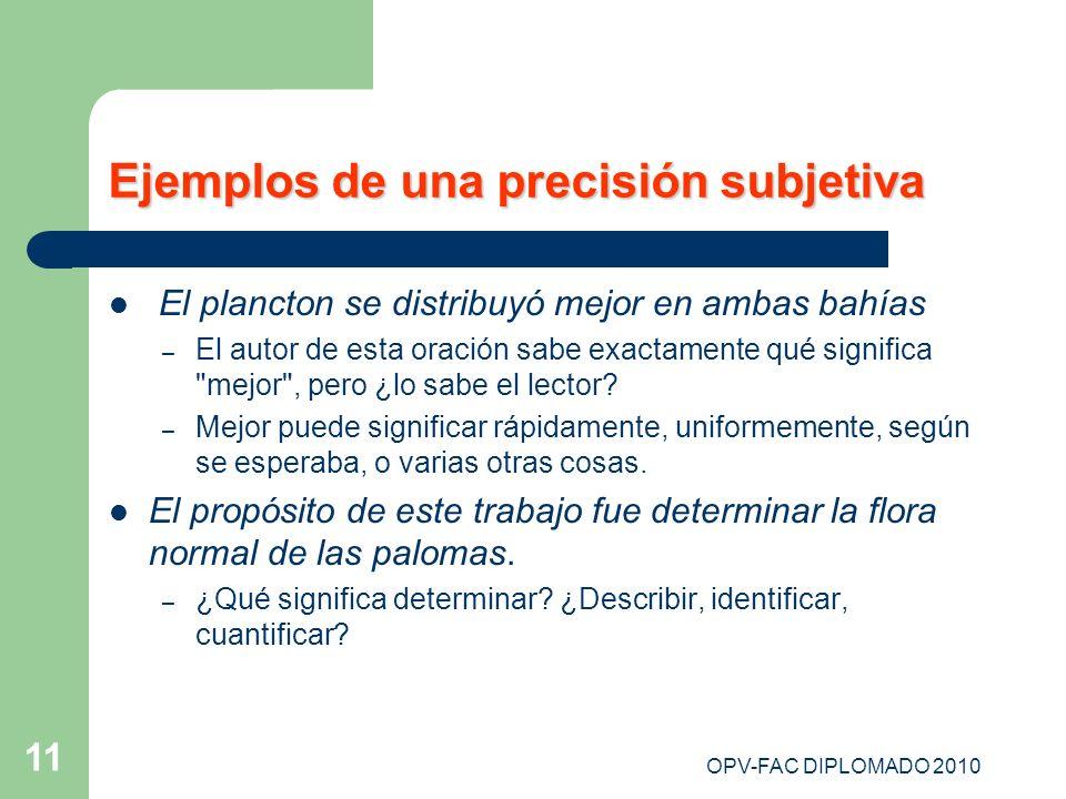 Ejemplos de una precisión subjetiva