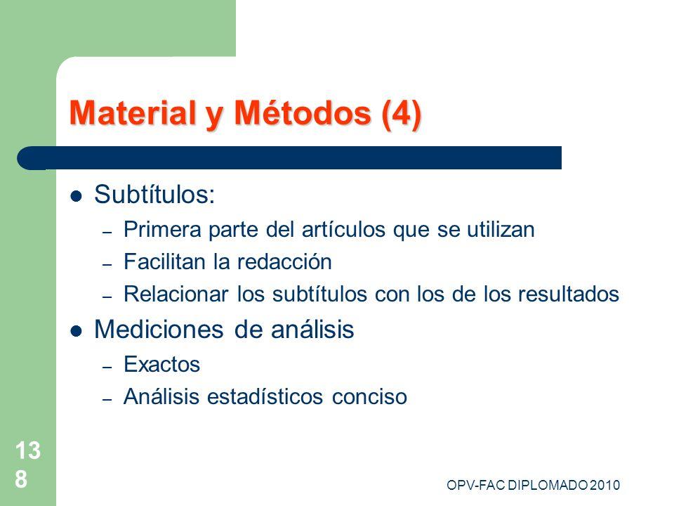 Material y Métodos (4) Subtítulos: Mediciones de análisis