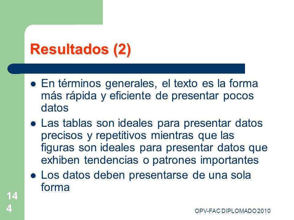 Resultados (2) En términos generales, el texto es la forma más rápida y eficiente de presentar pocos datos.